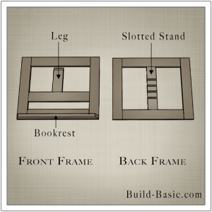 Cookbook Stand by Build Basic - Step 1