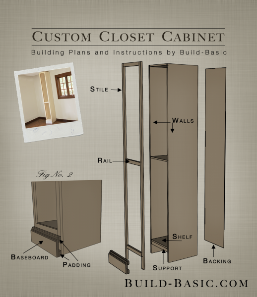 Built In Storage Cabinet Plans: The Build Basic Custom Closet Series