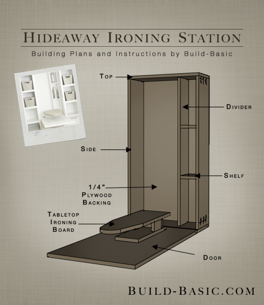 Hideaway Ironing Station Part Of The Build Basic Closet System Building Plans By