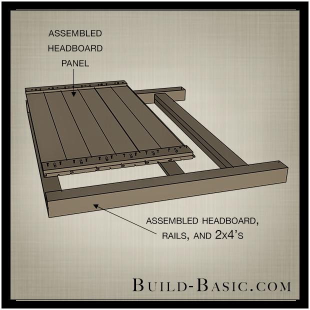 build beadboard step headboard by a bed diy basic